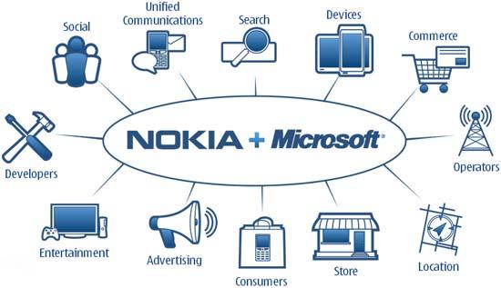 Plan de Nokia y Microsoft para el futuro de la empresa finlandesa