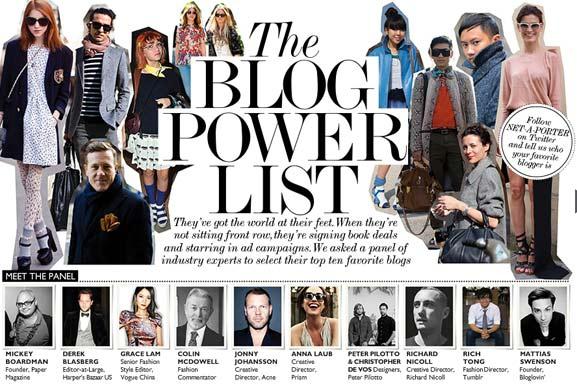 El Poder Blogger y la influencia de los bloggers